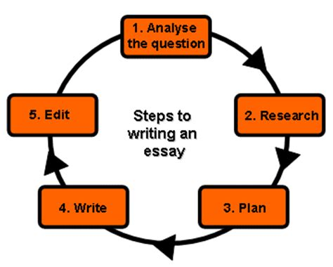 ESL Beginner Writing Lessons: Writing Assignment My Hobby